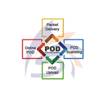 POD Scanning Software