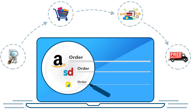 Multi-channel Ecommerce Solution